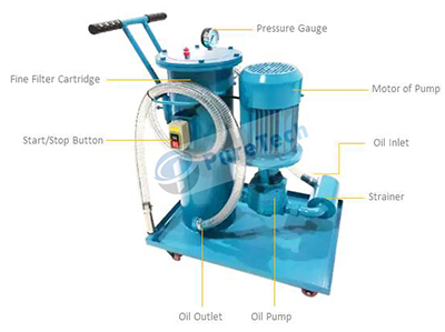 portable oil filter pump cart is used to remove impurities from lubrication oil, such as hydraulic oil, gear oil, transformer oil,etc. It is also used as oil transfer machine.